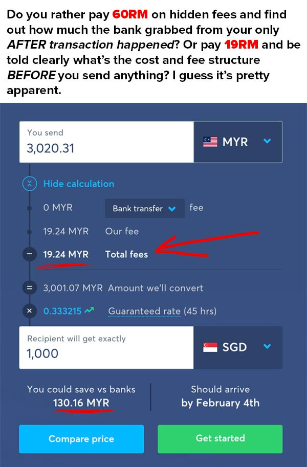 how to transfer money from malaysia to singapore using TransferWise